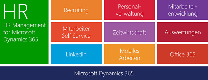 HR Management for Dynamics 365