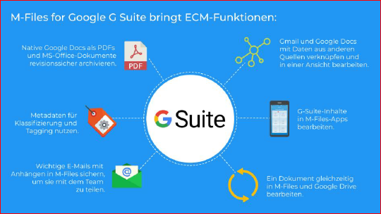 M-Files für Google G-Suite